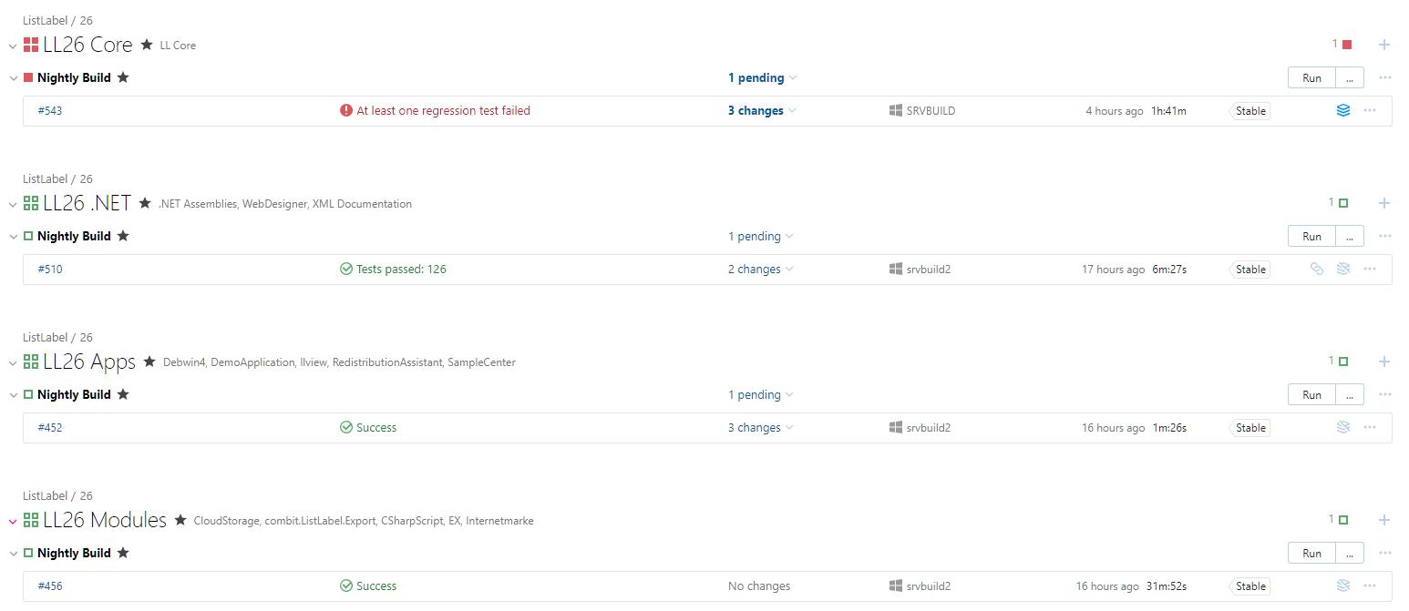 TeamCity Project List & Label