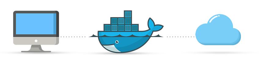 Azure App Service and Docker